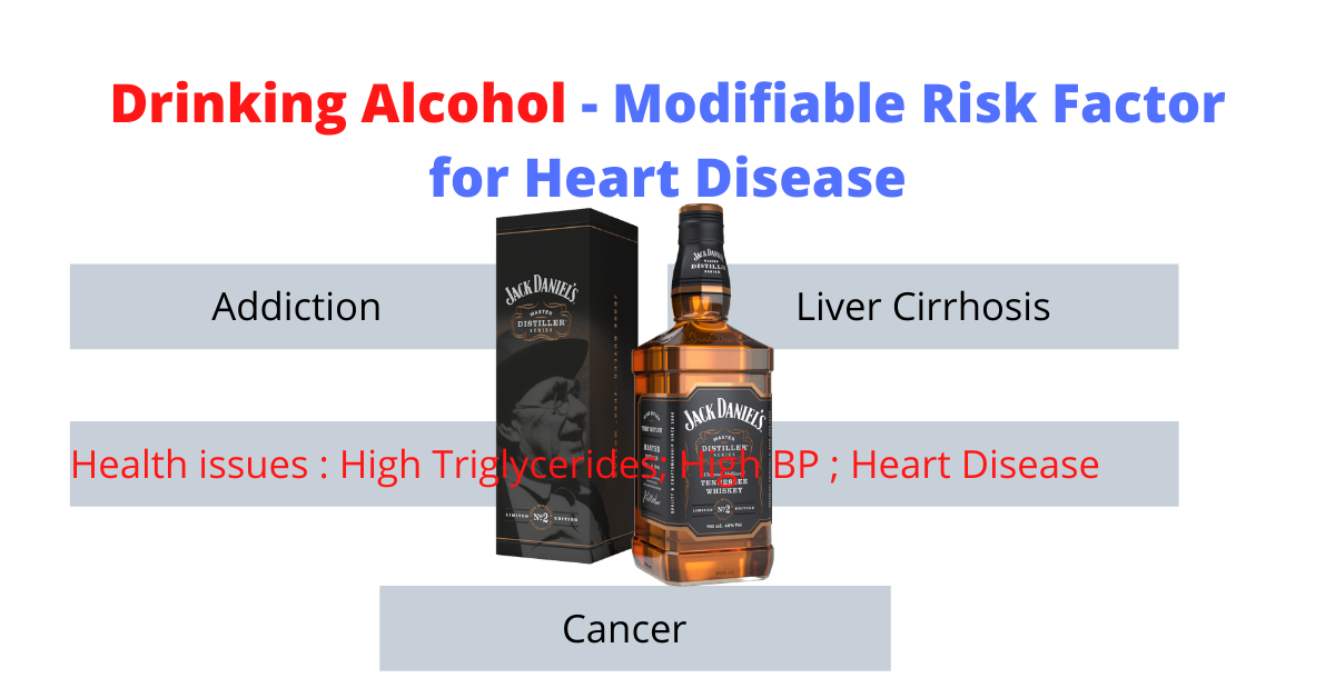 Drinking Alcohol - Modifiable Risk Factor for Heart Disease(1)
